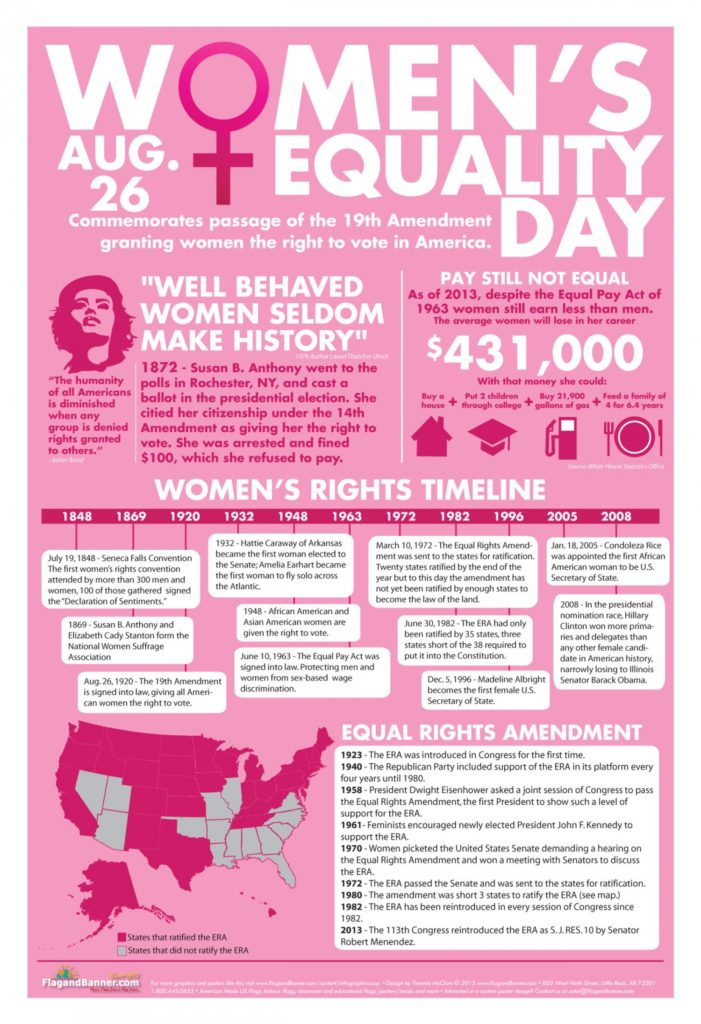 womens equality day graphic